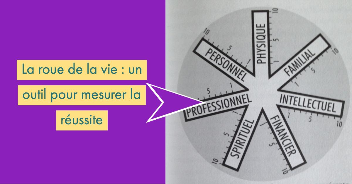 La roue de la vie : un outil pour mesurer la réussite